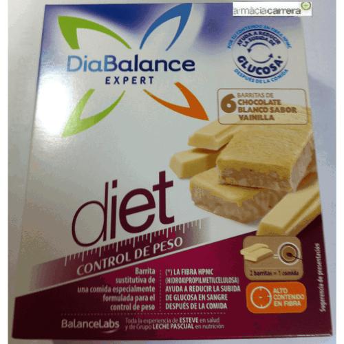 Nuevos alimentos para personas con diabetes - Canal