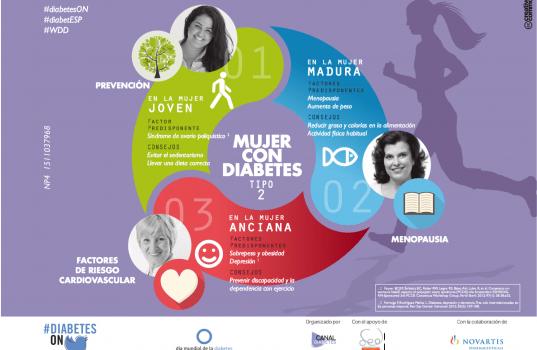 mujer con diabetes