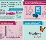 FreeStyle Libre datos